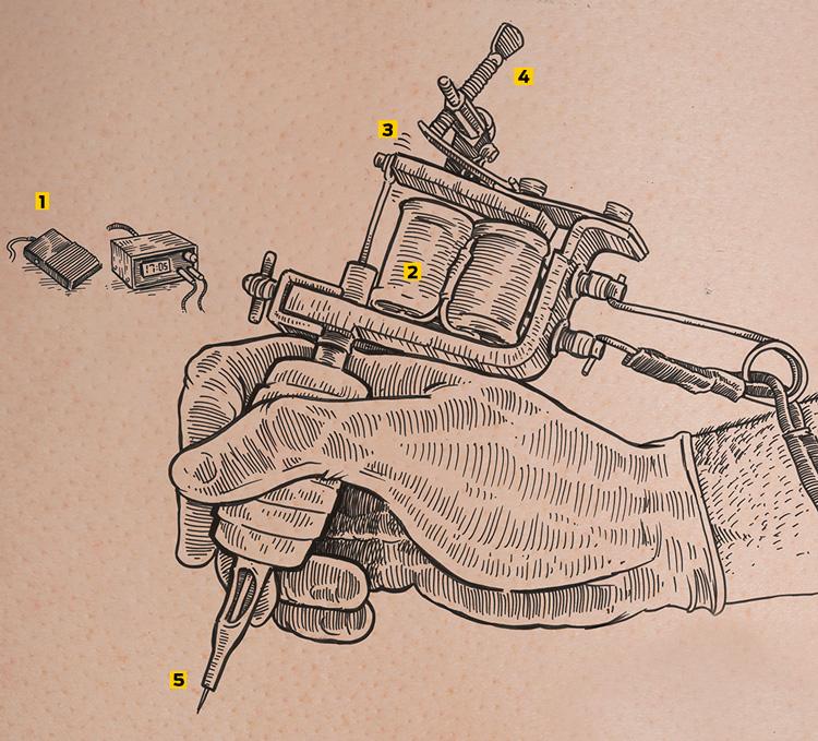 A máquina de tatuagem - Foto: Rômulo Pacheco