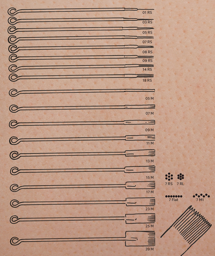 A as etapas e agulhas - Foto: Rômulo Pacheco