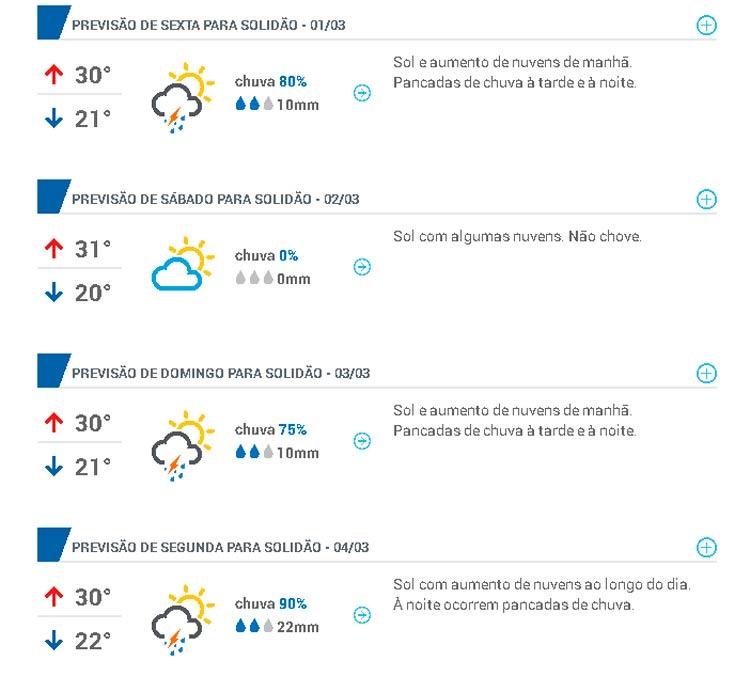 Tempo: Confira a previsão de chuvas para Solidão