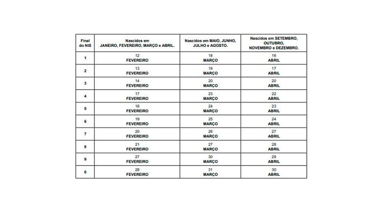 Pernambuco divulga calendário de pagamento do 13º estadual do Bolsa Família