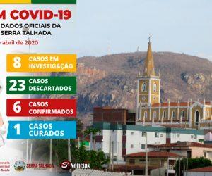 Serra Talhada registra primeiro paciente curado da Covid-19