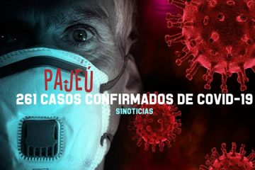 Região do Pajeú chega a 261 casos confirmados de Covid-19