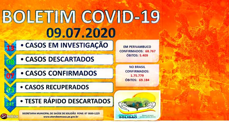 Sobe para 7 casos confirmados da Covid-19 em Solidão