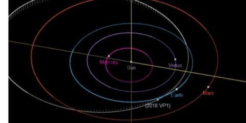 Asteroide está em rota de colisão com a Terra, mas não é o fim do mundo; entenda