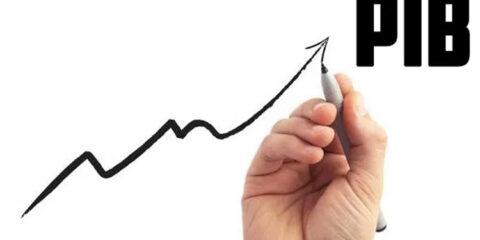 PIB de Pernambuco cresce pelo sétimo mês seguido em novembro