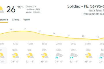 Confira a previsão do tempo para esta terça-feira