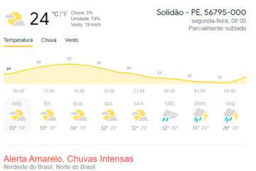 Confira a previsão do tempo para esta segunda-feira 04