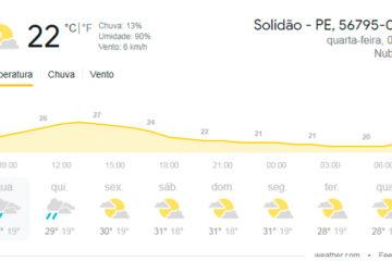 Confira a previsão do tempo para esta quarta-feira