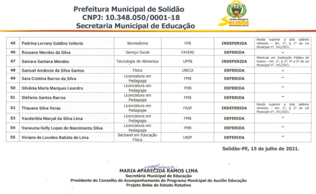 Prefeitura de Solidão divulga Resultado Final dos Estudantes Aprovados para o Programa Municipal de Auxílio Educacional