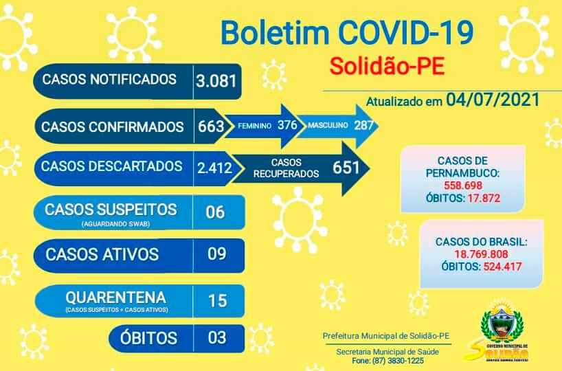 Solidão-PE: Boletim informativo Covid-19 – 04/07/2021