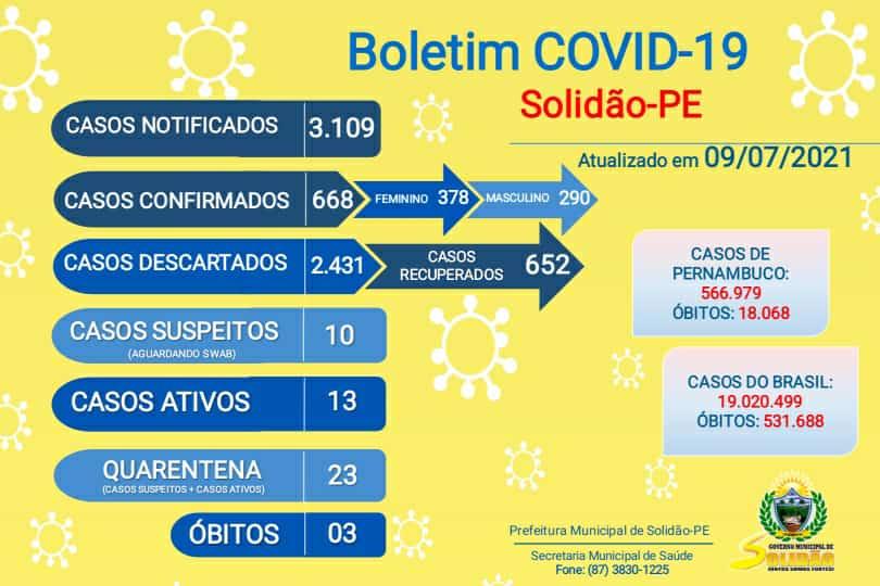 Solidão-PE: Boletim informativo Covid-19 – 09/07/2021