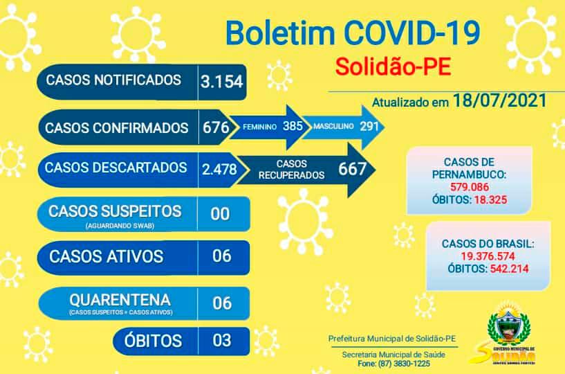 Solidão-PE: Boletim informativo Covid-19 – 18/07/2021